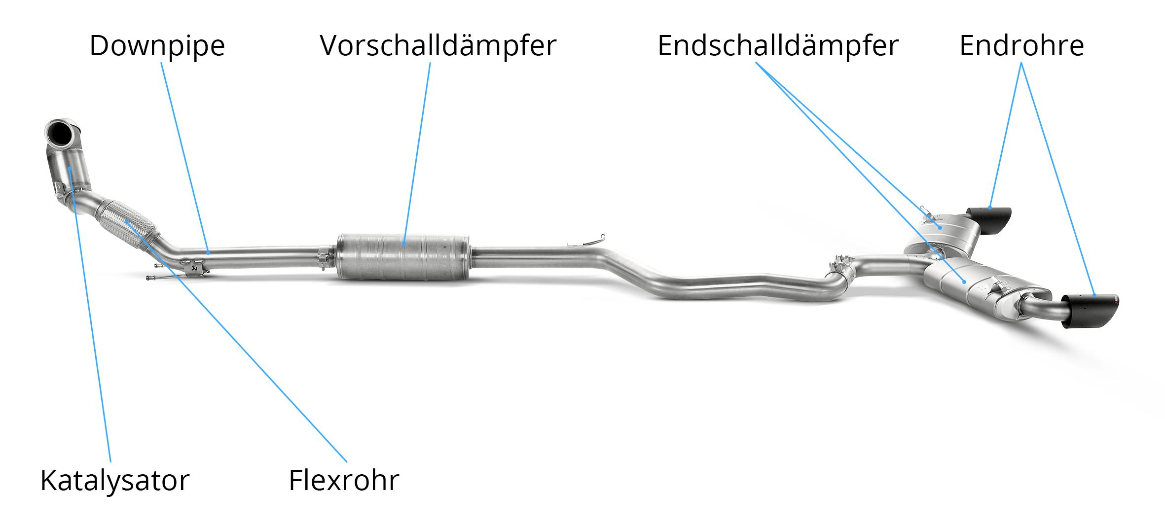 Aufbau einer VW Golf 7 Auspuffanlage