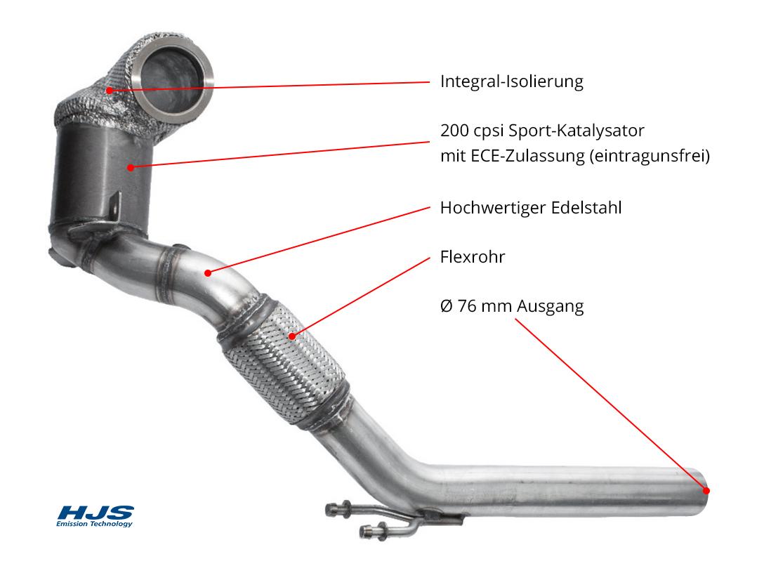 HJS Downpipe VW Golf 7 GTI 76mm 90951115